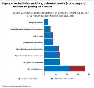 Digital Banker Africa